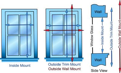 Measuring windows for blinds Roman Measuringwindows Buyhomeblindscom Measuring Your Windows For Window Treatments Buyhomeblindscom